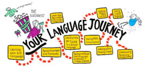 A second language could improve your social life as well as your career.