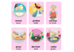 Spanish cooking verbs
