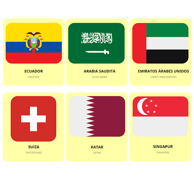 middle eastern countries