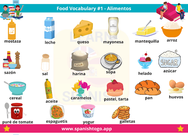 learn basic spanish words and phrases